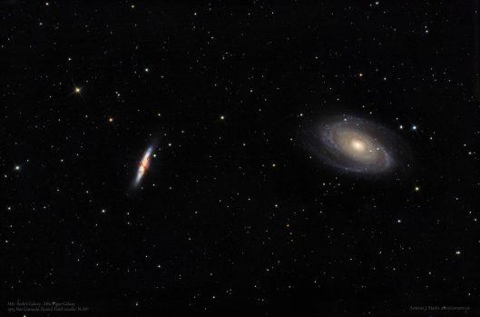 M81 M82 FW